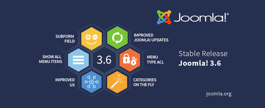 Joomla 3.6 New Features