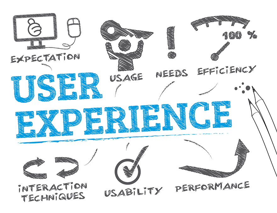 User Experience: Why it Matters
