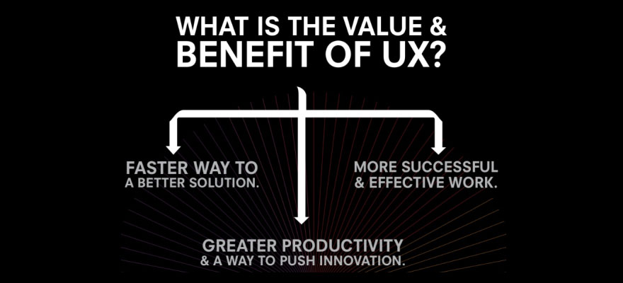 Why UX is important